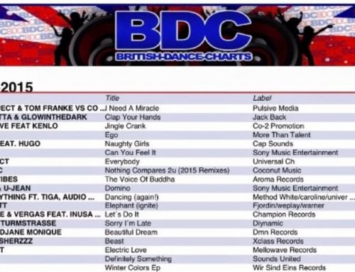"MAIBA #4 on British Dance Charts with Hit Single ""EGO"""